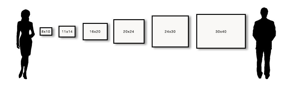print-sizes